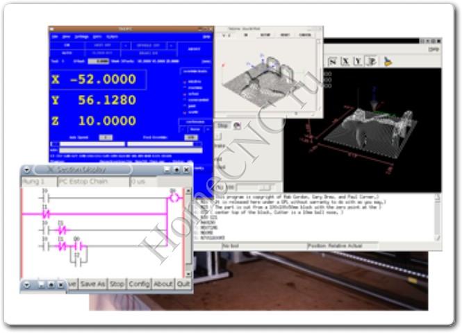 Cd configs/sim/axis/gladevcp$ machinekit gladevcp_panelini cd configs/sim/axis/gladevcp$ machinekit gladevcp_tabini
